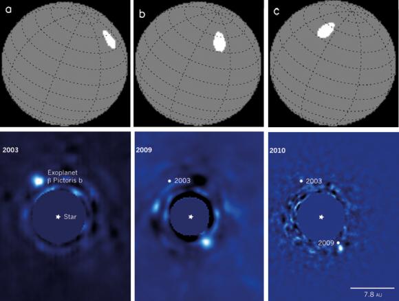 Dibujo20140501 Movement of exoplanet beta Pictoris b around its host star - nature
