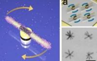 Dibujo20140520  nanomotor - nature comm