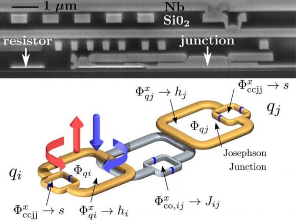 Dibujo20140612 D-wave superconducting cubits