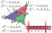Dibujo20140612 seven topological cubit computer - science mag