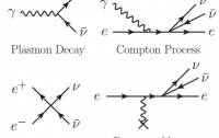 Dibujo20140617 feynman diagrams for neutrino magnetic moment estimation - arxiv