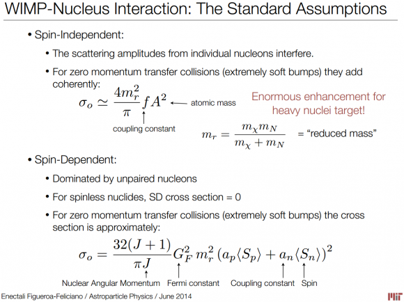 Dibujo20140702 wimp-nucleus interaction - standard assumptions - astro phys jun 2014
