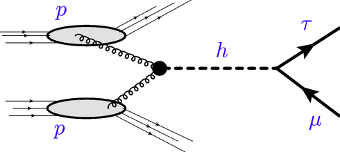 Dibujo20140707 lepton flavor violating higgs into mu and tau - cms lhc cern