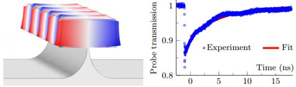 Dibujo20140721 characterization backward brillouin scattering - arxiv