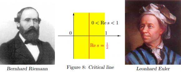 Dibujo20140725 riemann - critical line zeta function - euler