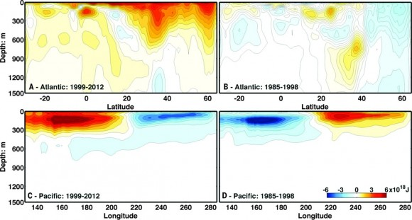 Dibujo20140822 atlantic - pacific - oceans 1999-2012 vs 1985-1998 - science mag