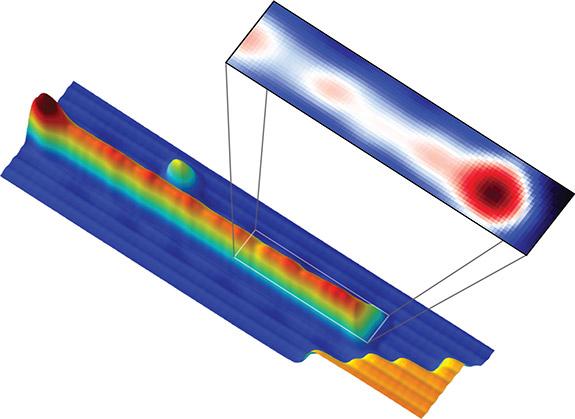 Dibujo20141007 iron wire on a lead surface - probability Majorana fermions - princeton univ - yazdani lab