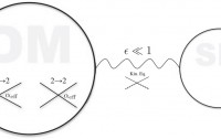 Dibujo20141029 schematic description simp paradigm - phys rev lett