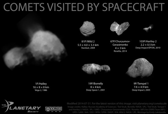 Dibujo20141107 comets_sc_0-000-020_2014-580x395 - the planetary society