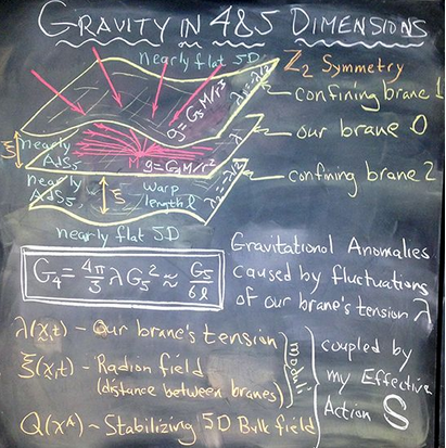 Dibujo20141121 relativity equations - professor brand blackboard - kip thorne - interstellar movie