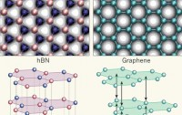 Dibujo20141128 graphene - hBN - monoatomic layers - nature
