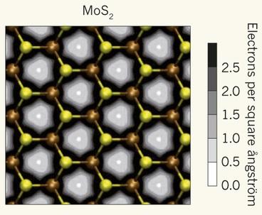 Dibujo20141128 monoatomic mos2 electronic structure - nature