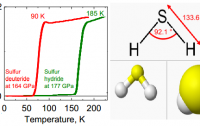 Dibujo20141209 Sulfur hydride - Hydrogen sulfide - tc superconductivity - arxiv