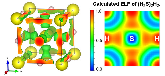 Dibujo20141210 calculated electron localization function - im-3m - scientific reports