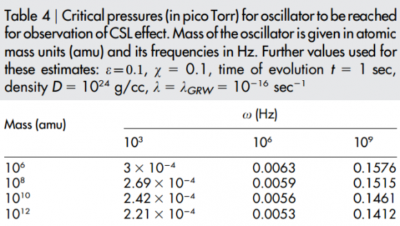 Dibujo20150107 critical pressures - pico Torr - csl effect - scirep com
