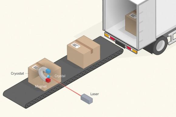 Dibujo20150108 Quantum postal service - nature 517153a-f1