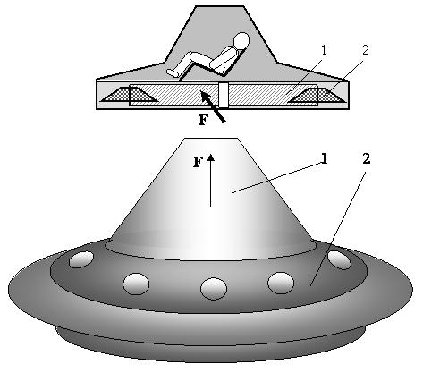 Dibujo20150114 quantum propulsion - leonov - quanton org