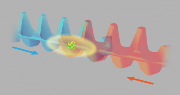 Dibujo20150122  large atom cesium moves in one of two possible optical fields - aps physics