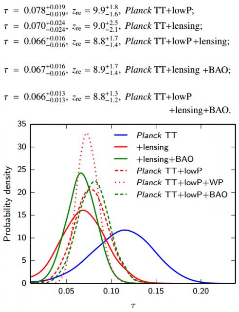 Dibujo20150206 tau - z reionization - estimation polarization low multipoles - planck esa