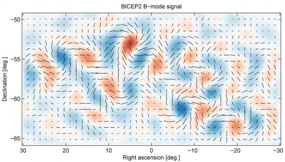 Dibujo20150207 bicep2 - b modes - march 2014 signal - bicep