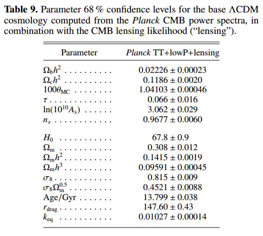Dibujo20150208 LCDM cosmology parameters computed by planck cmb - planck esa