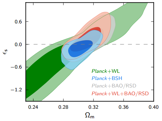 Dibujo20150210 weakly coupled canonical scalar field - dark energy parametrization - planck 2015 results
