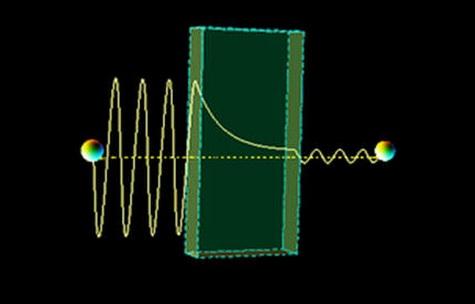 Dibujo20150225 quantum tunneling - anderson institute