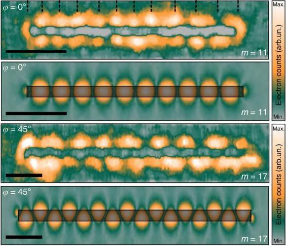 Dibujo20150302 Control of the surface plasmon-polariton field - nature comm