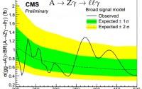 Dibujo20150313 Higgs A to Zgamma to llgamma - cms - broad signal - lhc cern