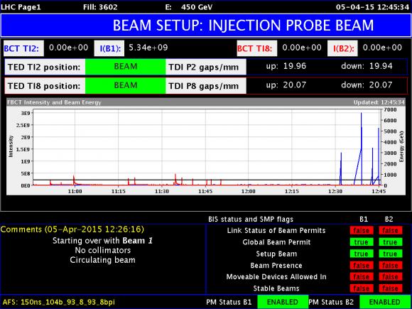 Dibujo20150405 lhc beam 1