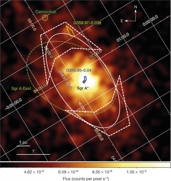 Dibujo20150420 The 20–40 keV image of the inner of the Galaxy - nature14353-f1 - nature com