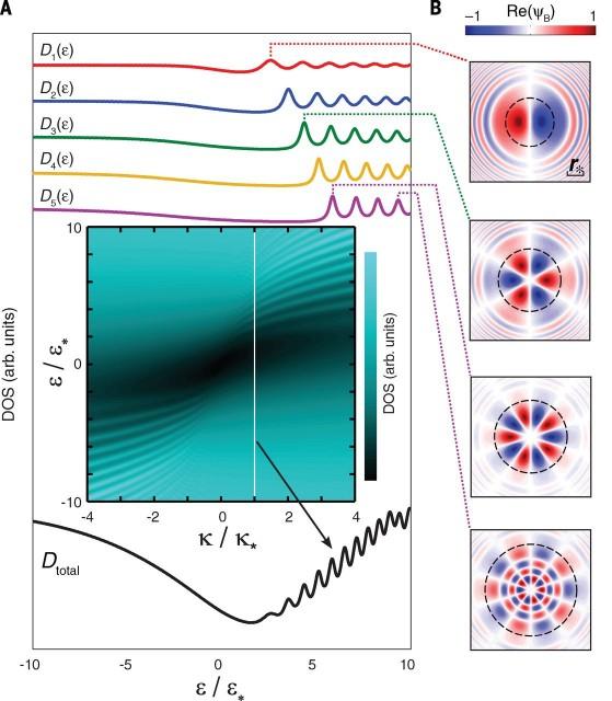 Dibujo20150507 electron whispering in graphene - sciencemag org