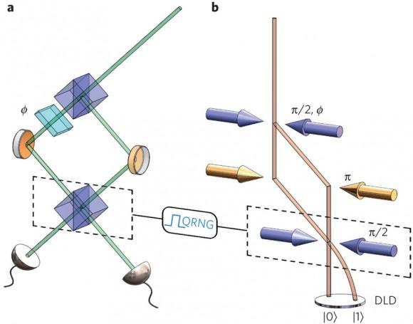Dibujo20150609 optical version - atomic version - wheeler delayed-choice experiment - nature physics