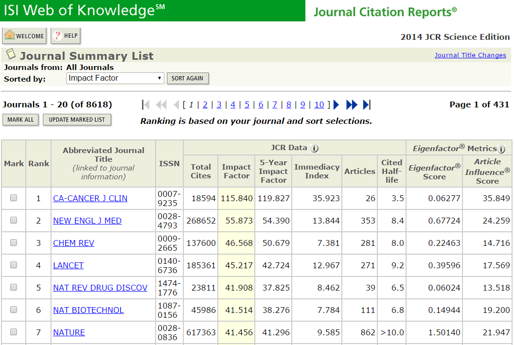 how to find journal impact factor in web of science