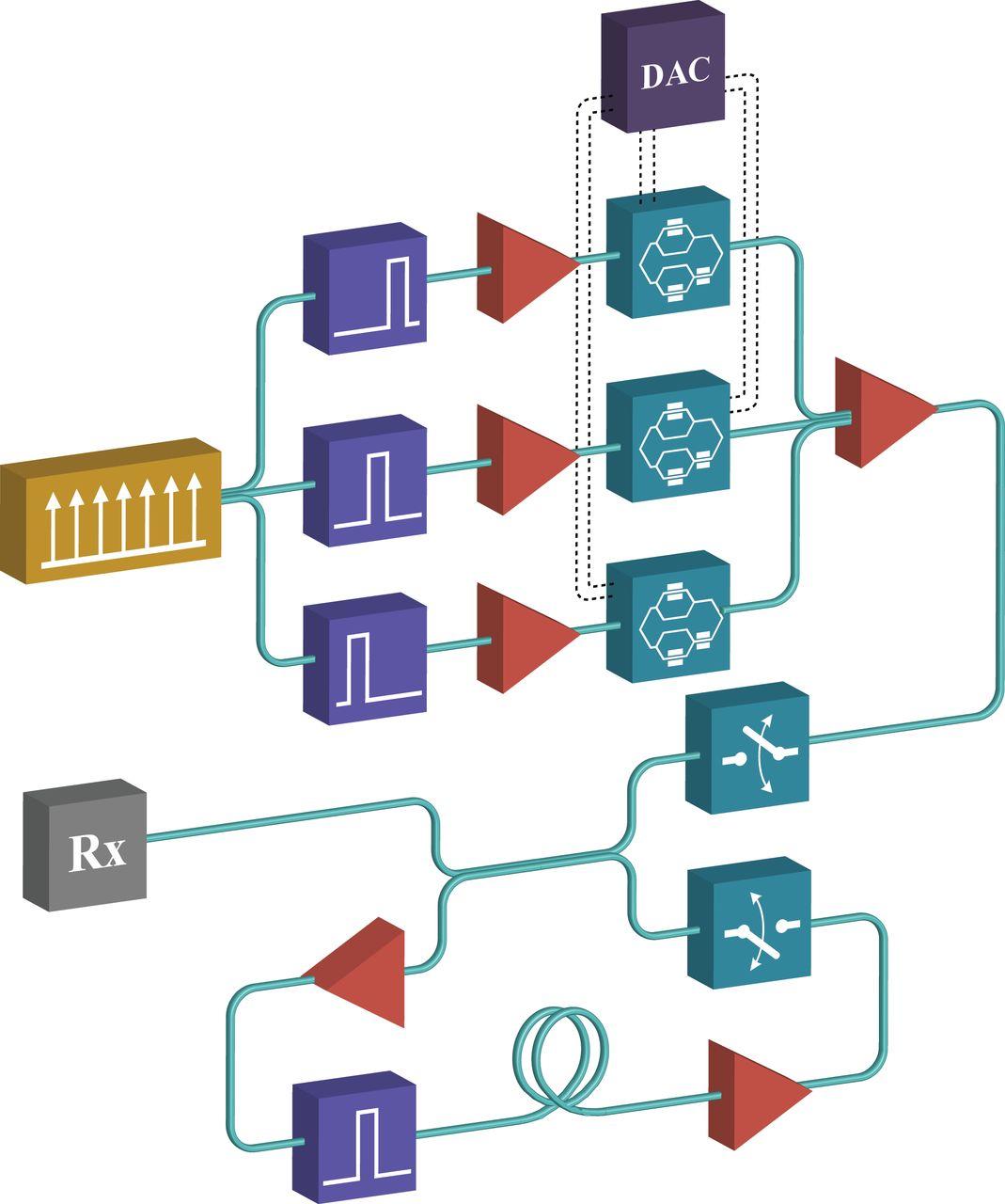 El futuro de la fibra óptica | Ciencia | La Ciencia de la ...
