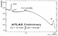 Dibujo20150701 small - atlas preliminary - 13 tev - dimuon spectrum - lhc cern