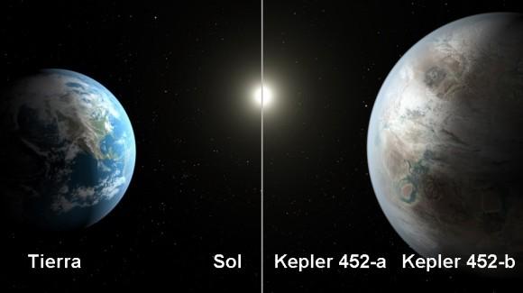 Dibujo20150722 earth-sun versus kepler 452-b-star - artist impression - kepler - nasa gov