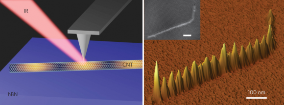 Dibujo20150729 Infrared scanning near-field optical microscopy of one-dimensional plasmons in carbon nanotubes - nature photonics