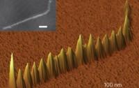 Dibujo20150729 small - one-dimensional plasmons in carbon nanotubes - nature photonics