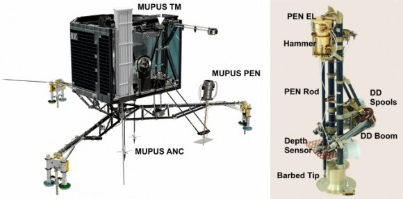 Dibujo20150731 Elements of the MUPUS package on the Rosetta lander Philae - science mag