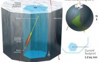 Dibujo20150803 small - muon neutrino - ice cube - science mag