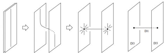 Dibujo20150811 monopole between two-branes - d-brane - hashimoto