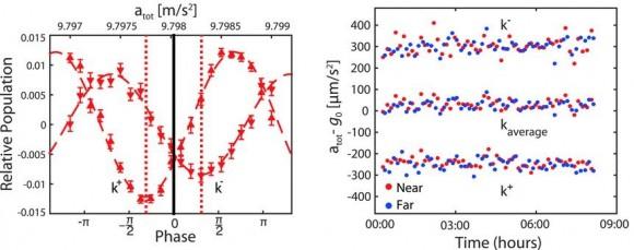 Dibujo20150821 data - chameleon field dark energy - science mag