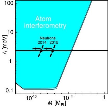 Dibujo20150821 lambda - mass planck - chameleon field dark energy - science mag