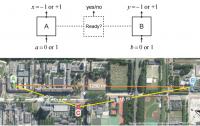 Dibujo20150828 Bell test setup - Aerial photograph Delft University