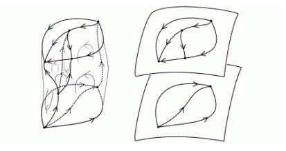 Dibujo20150922 spin networks - gravedad cuantica lazos - gambini-pullin - reverte