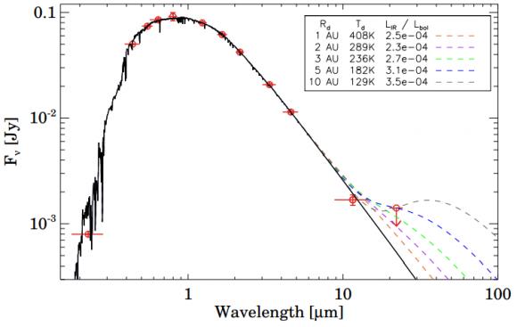 Dibujo20151026 sed for KIC 8462852