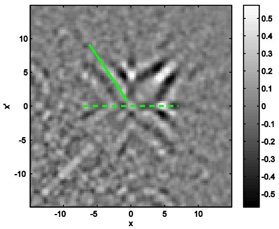 Dibujo20151105 Wave motion near the horizon arxiv org
