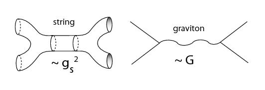 Dibujo20151117 string theory of gravitation espacio-tiempo cuantico arturo quirantes