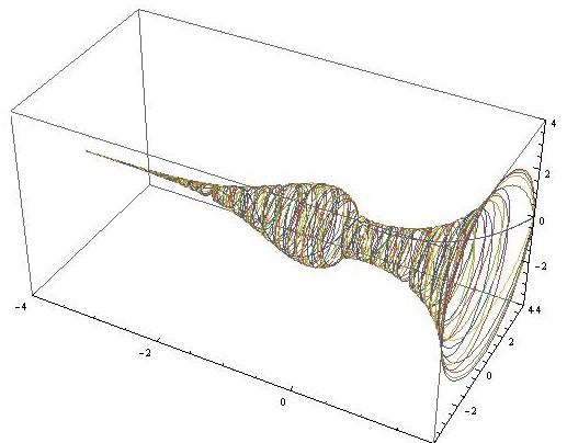 Dibujo20151129 spindle x to x function negative x from klotza blogspot com
